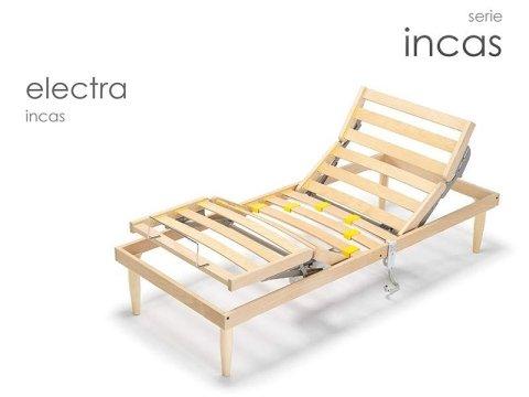reti Incas-Electra