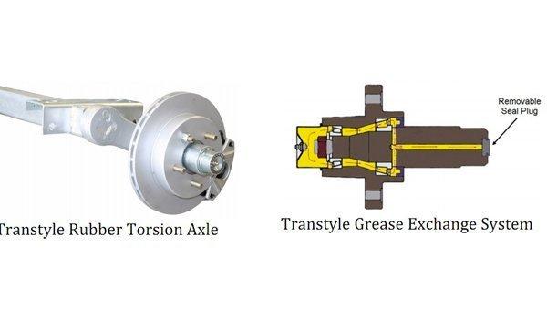 Transtyle trailer axle suspension