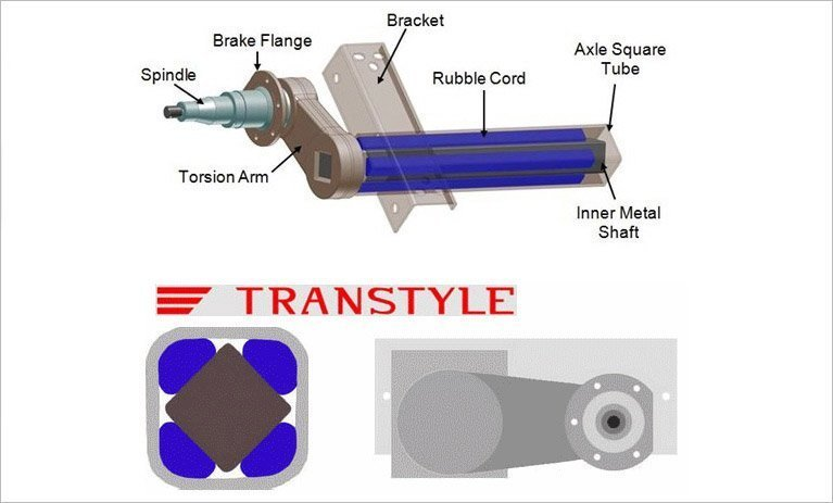 Transtyle trailers How does Rubber Torsion System Work