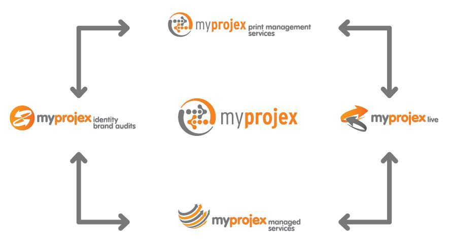 infographic myprojex, live, print management services, live, identity brands