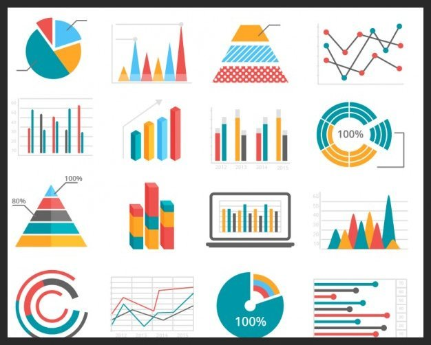 Data   Types Of Charts  How To Use Them