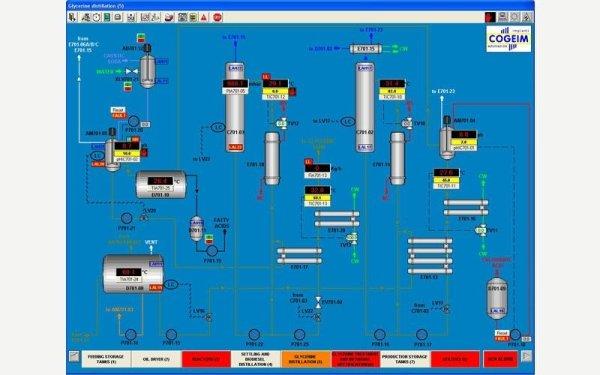 Glycerine distillation