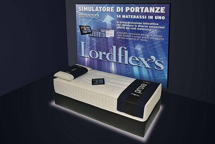 Simulatore di portanza Lordflexs