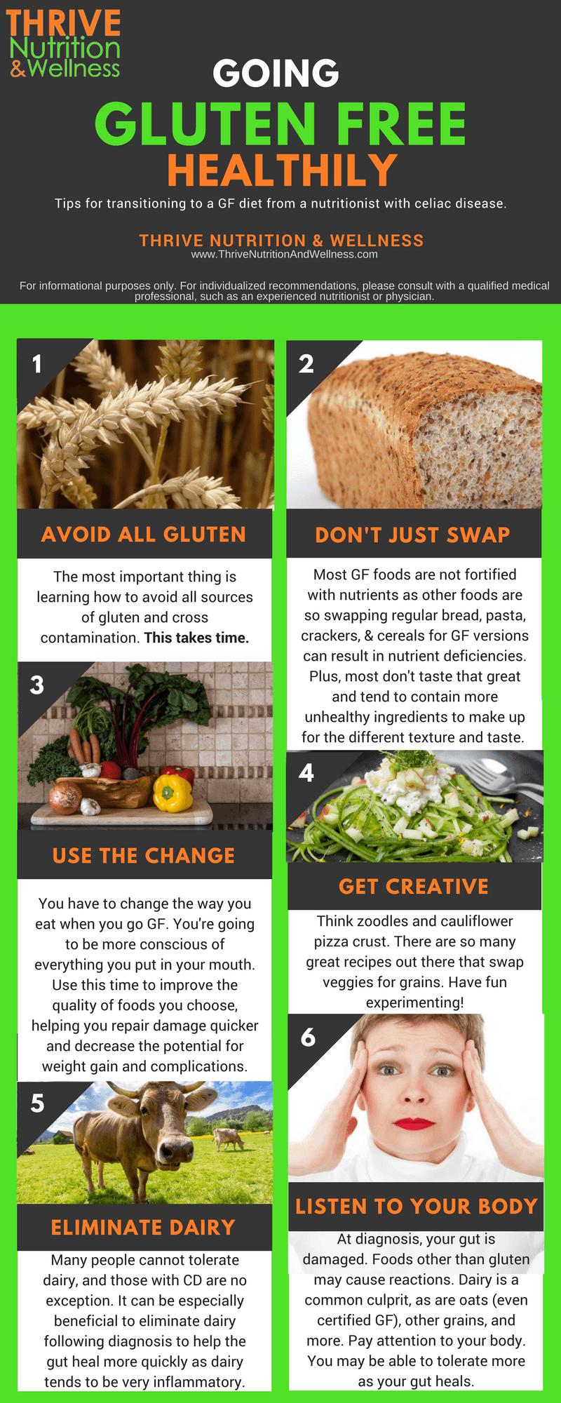 Go-Gluten-Free-Healthily-Infographic