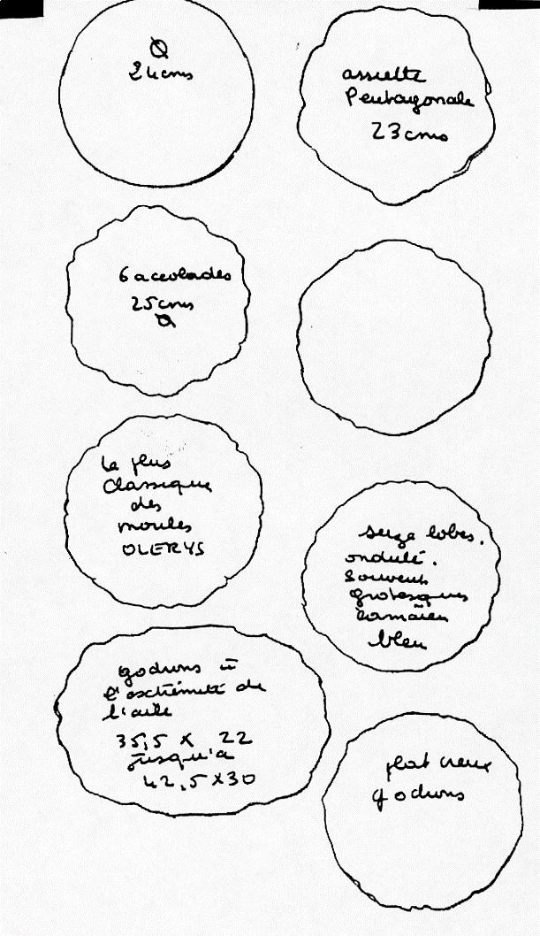 Bosetti Antique-Moules pour assiette Moustiers