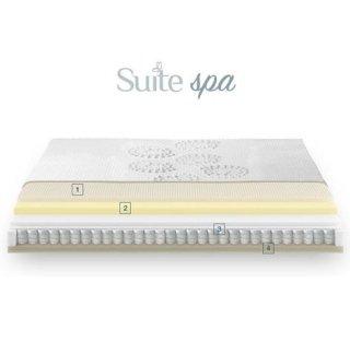 composizione materasso suite spa