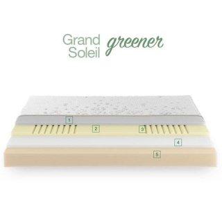 composizione greener
