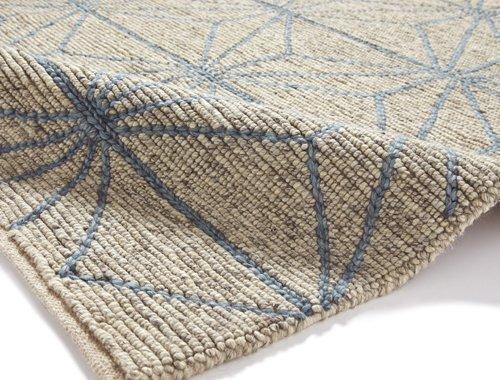 Closer view of Jute material carpet