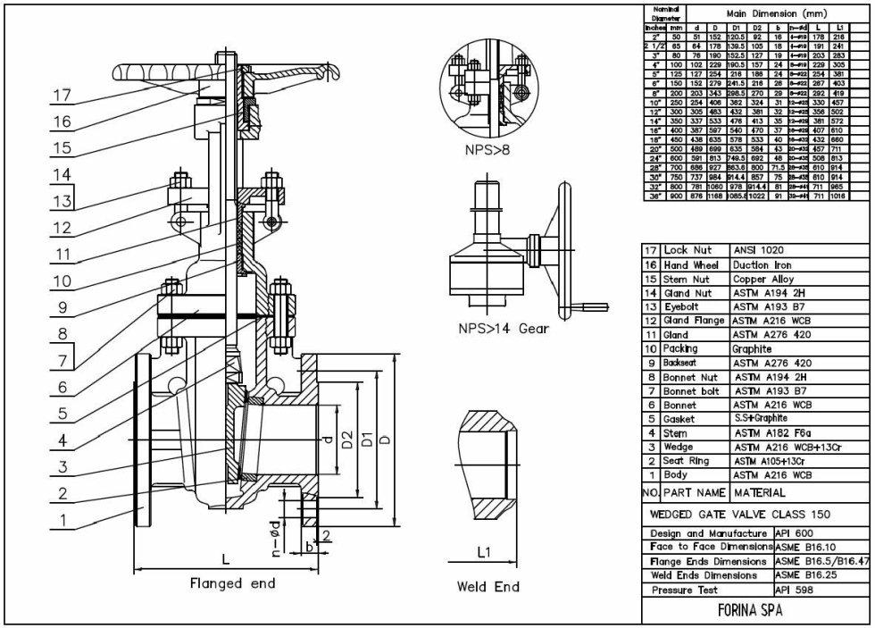 Misure Saracinesca ASME classe 150 lbs A216 WCB / trim 8