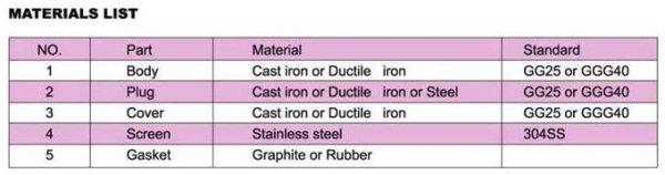 Materiali Filtro a Y PN16