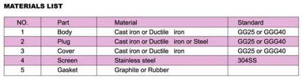 Y-strainer PN16 materials