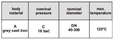 Flanged balancing valve specifications