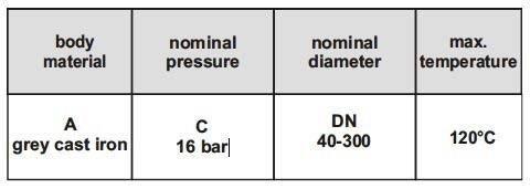 Specifiche Valvola di bilanciamento flangiata