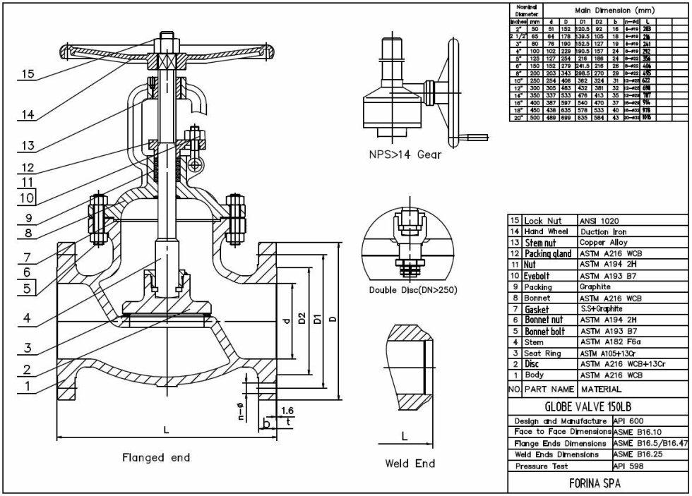 Misure Valvola a globo ASME classe 150 lbs A216 WCB / trim 8