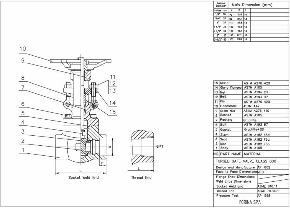 Misure Saracinesca classe 800 lbs A105N / trim 8