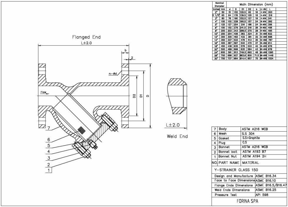 Misure Filtro Y ASME classe 150 lbs A216 WCB