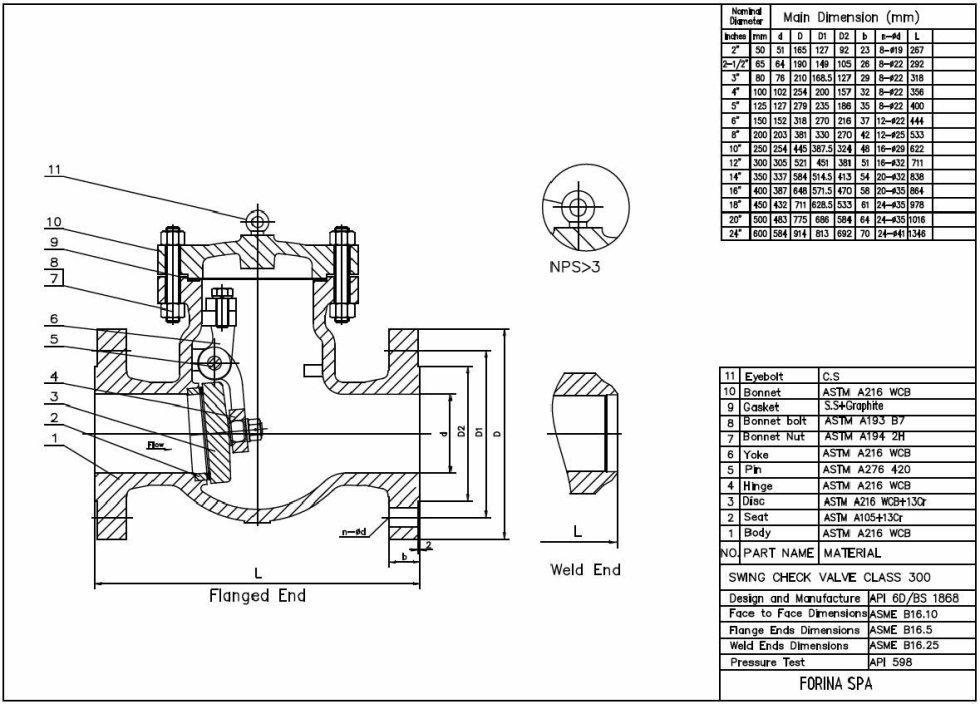 Misure Ritegno Clapet ASME classe 300 lbs A216 WCB / trim 8