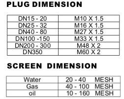 Y-strainer PN40 specifications