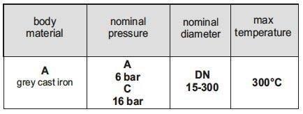 Specifiche Valvola a flusso avviato Flangiata PN16