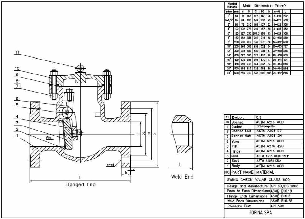 Misure Ritegno Clapet ASME classe 600 lbs A216 WCB / trim 8
