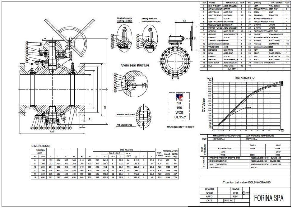 Misure Valvola a sfera Trunnion ASME classe 150/300/600 lbs A216 WCB