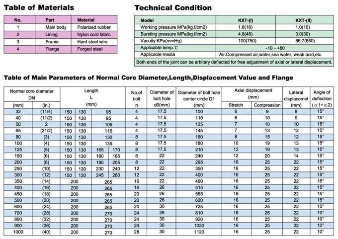 Flanged flexible coupling measurements
