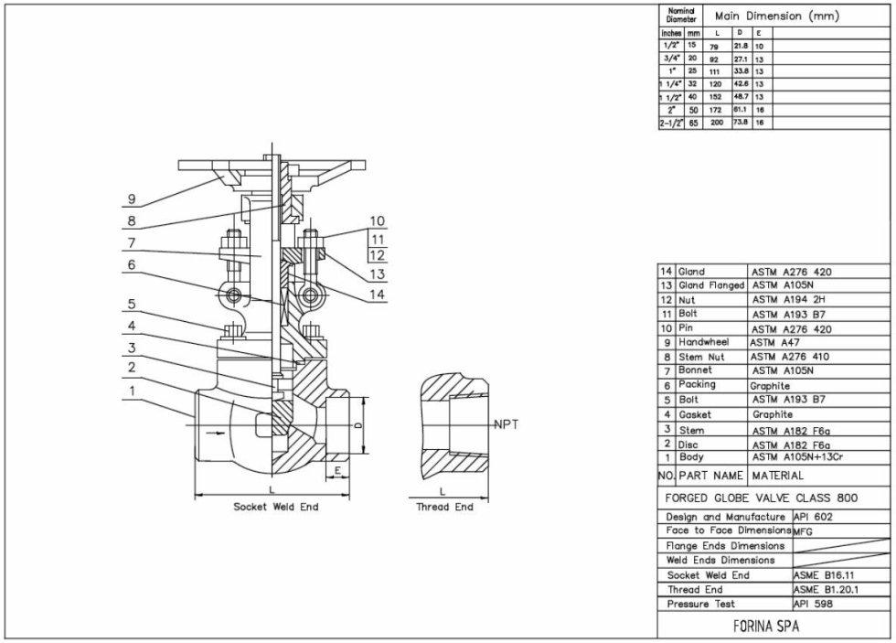 Misure Valvola a globo classe 800 lbs A105N/trim 8