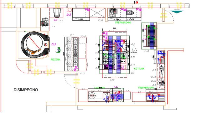 consulenze e progettazione