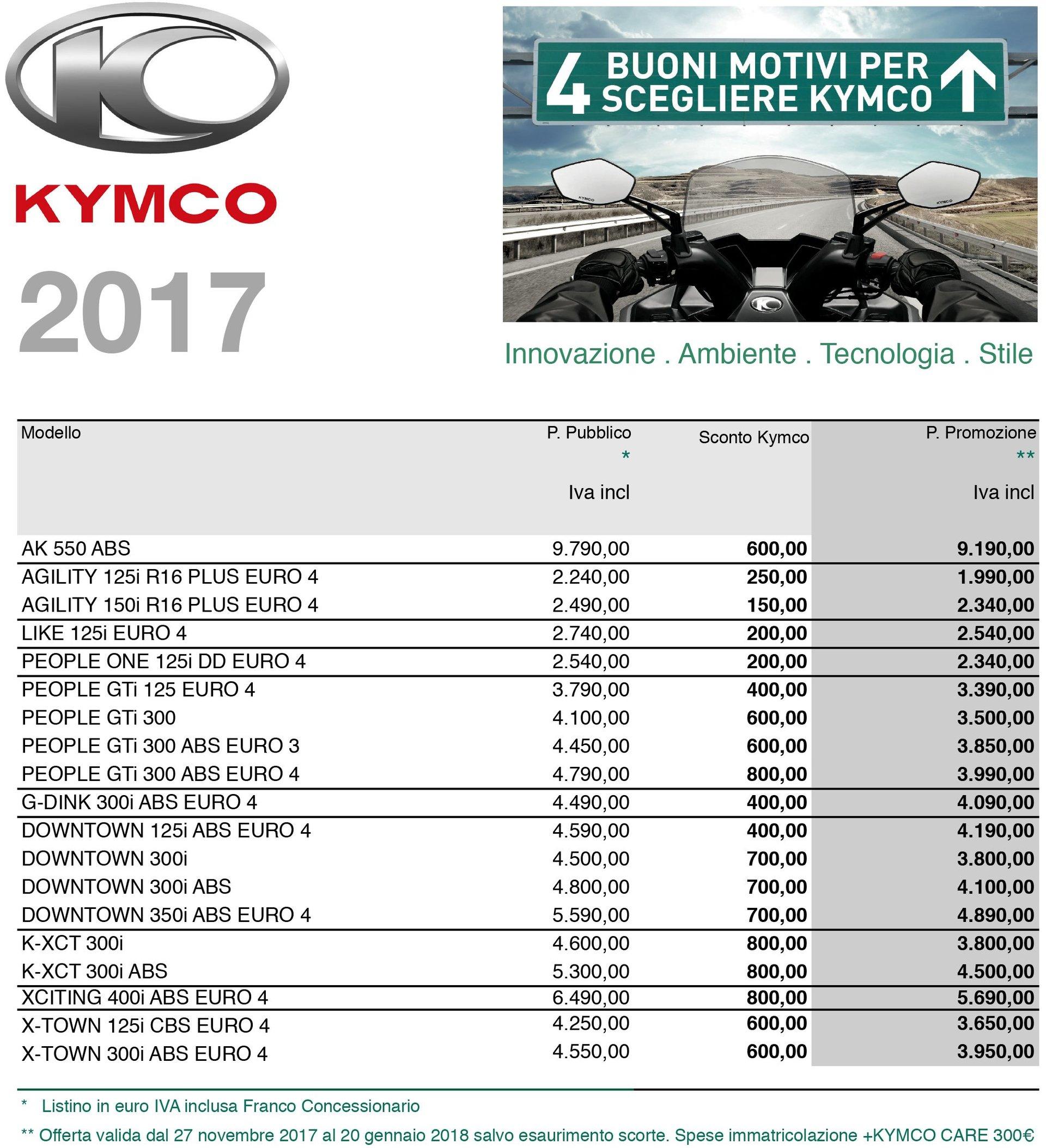 Kymco promozione