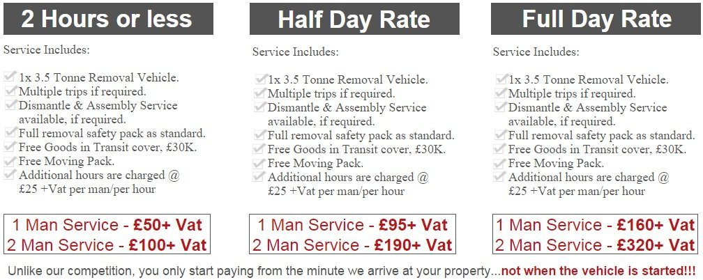 Budget moving, moving on a budget, cheap removals, move cheap, low cost removals, cheap moves, cheap removal