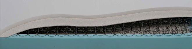 dettaglio interno materasso Altea
