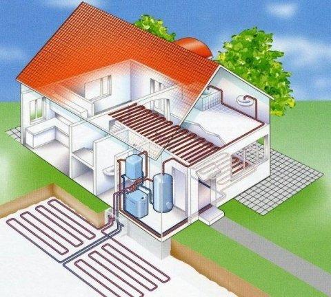 Impianto termoidraulico