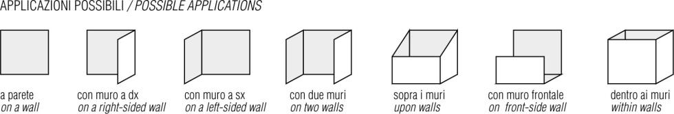 applicazioni possibili per coperture in policarbonato