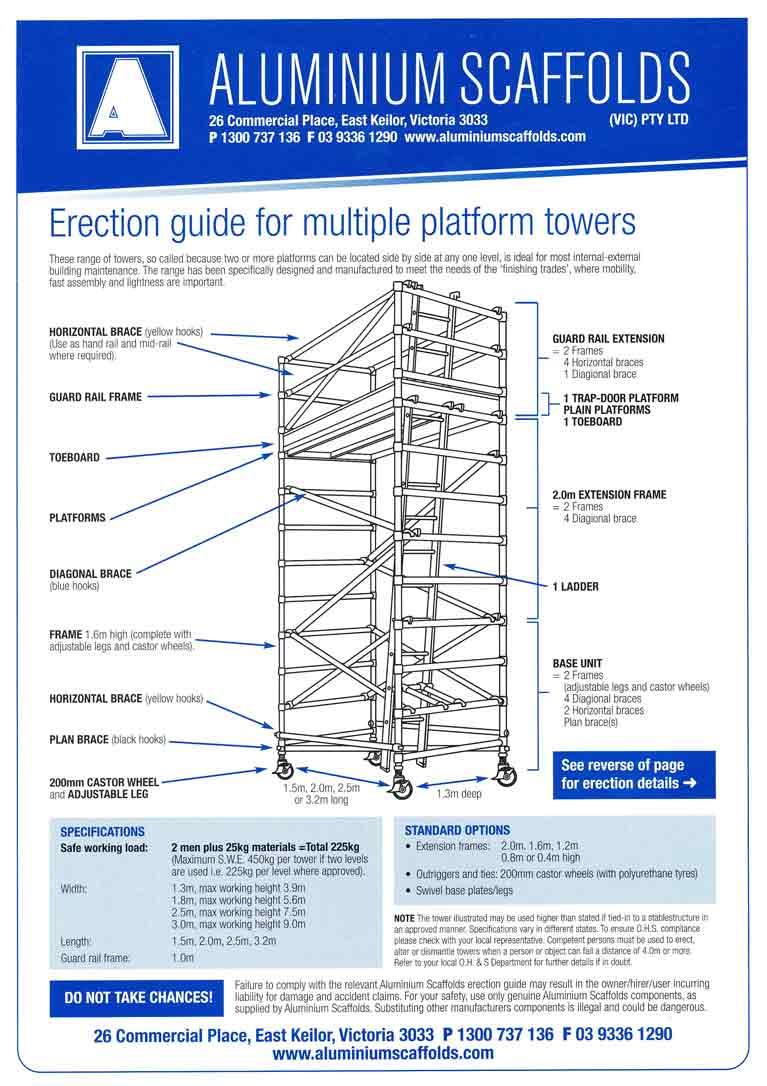 multiple platform guide