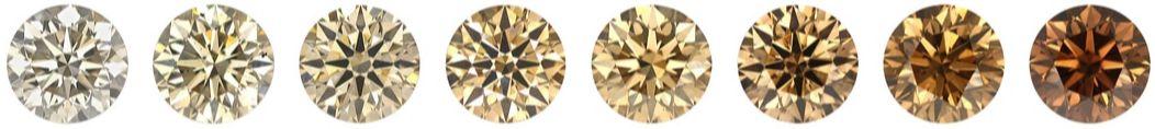 chocolate brown diamond color range