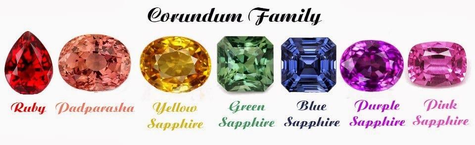 corundum color family