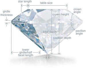 diamond cut proportions
