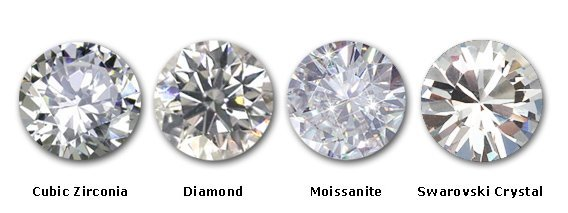 Cubic Zirconia Diamond Moissanite Swarovski Crystal Comparison