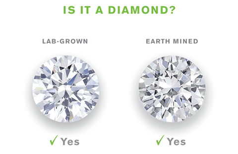 Lab-Grown vs. Earth Made Diamonds