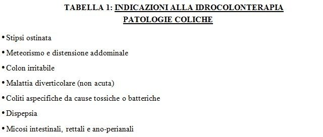 Table of colonic diseases