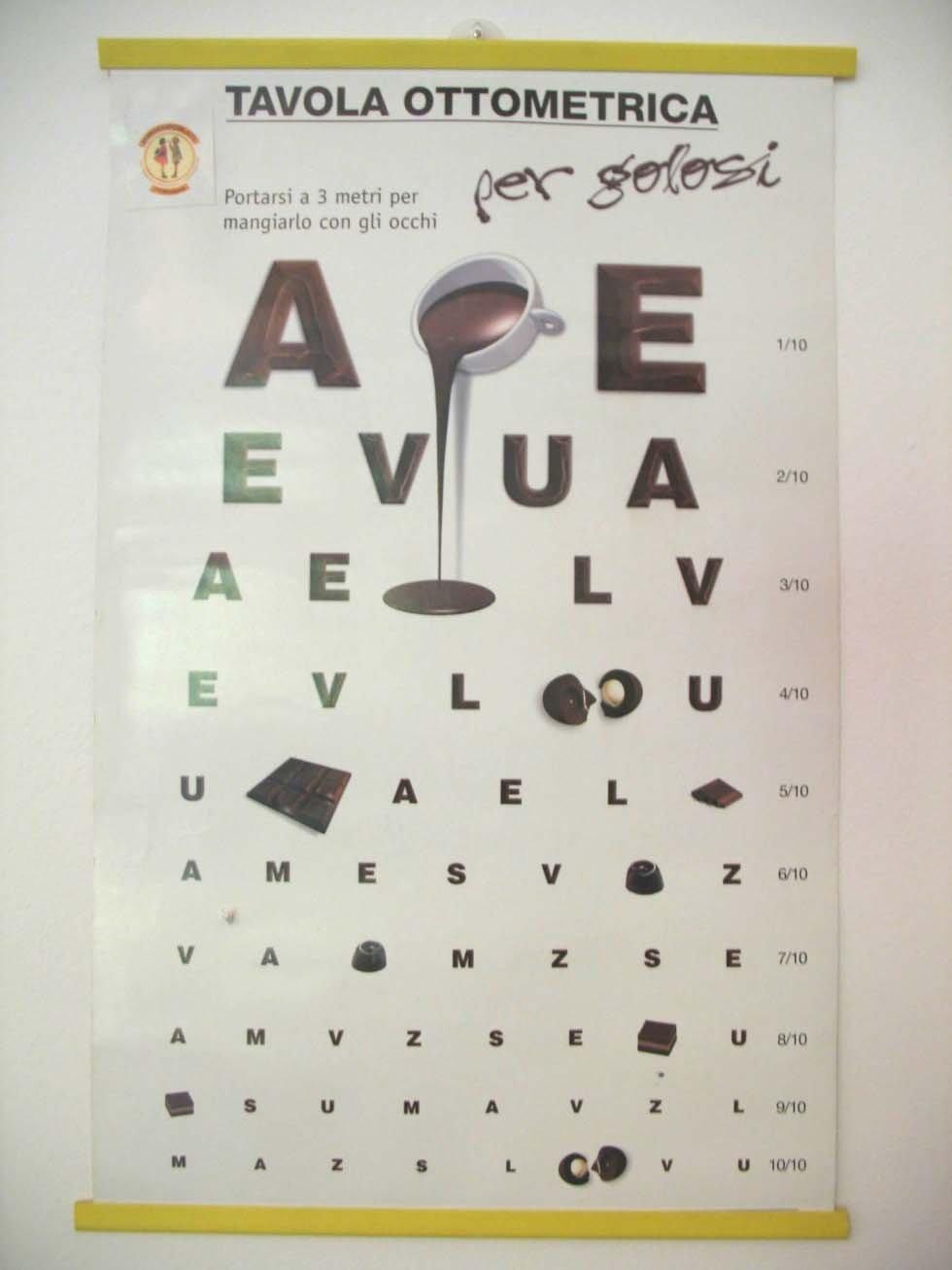 tabellone per il controllo della vista