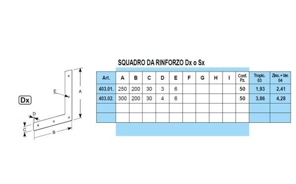 squadri