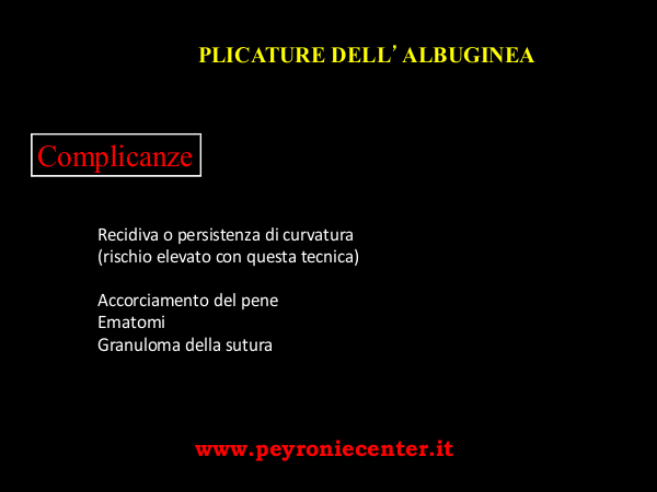 complications of ALBUGINEA PLICATION