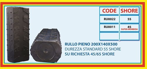 full roll instructions 200X140X500