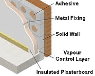 graphic of wall