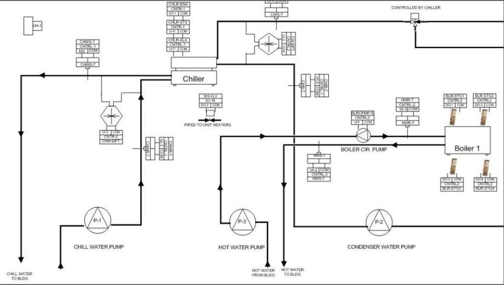 Heating & Air Conditioning Design & Build