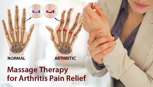 Massage Therapy for Arthritis Nassau County NY