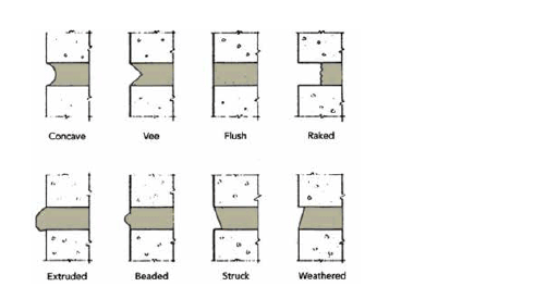 Mortar Joint Selection