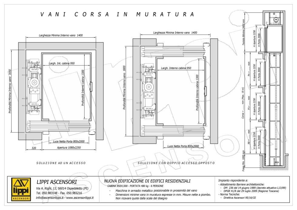 Free edifici vano castelletto with larghezza scala interna - Larghezza scala interna ...