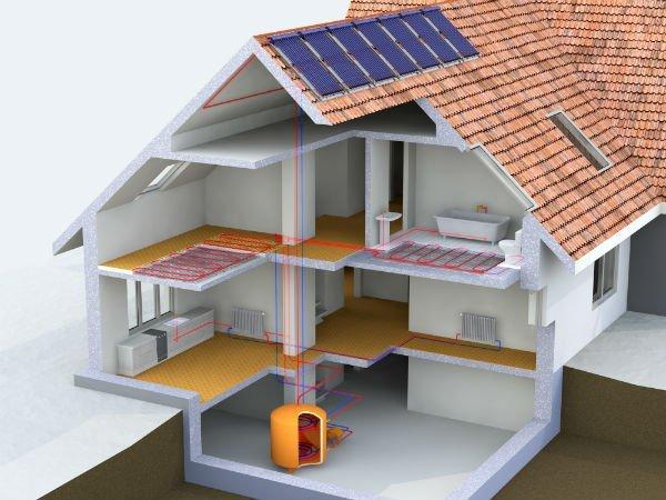 schema di un impianto civile di una casa